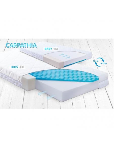 Baby Matex Materac Carpathia 120/60 140/70