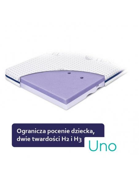 Rucken Materac Uno do kołyski lub dostawki 90x40x6